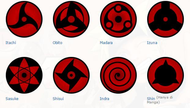 kekuatan mata sharingan terkuat uchiha level 1 2 3 dan mata
